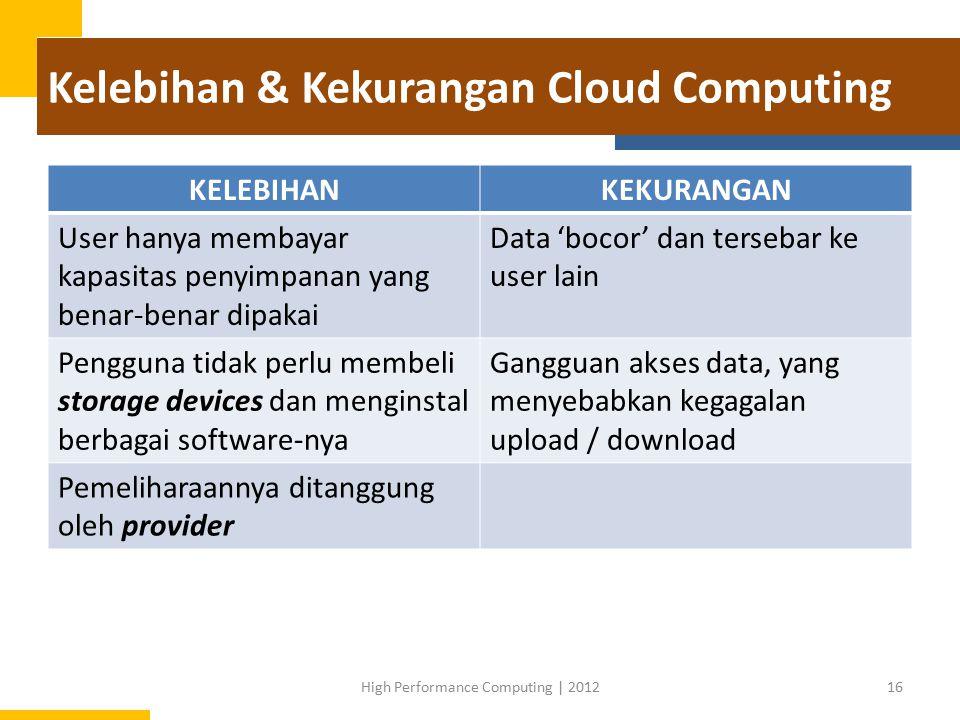 Kelebihan & Kekurangan Cloud Computing