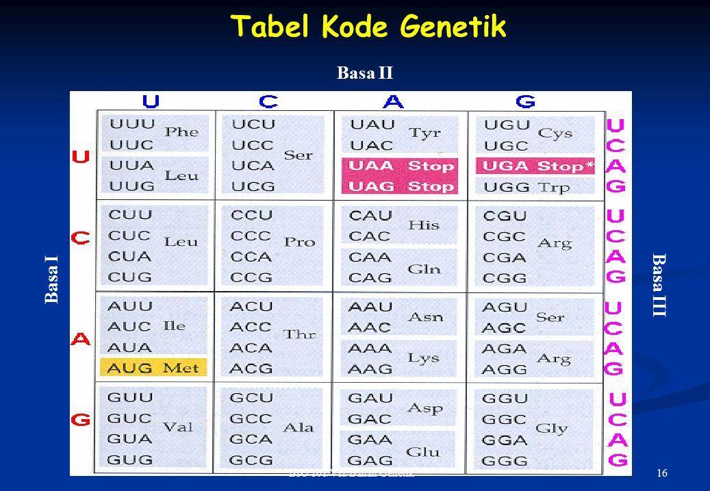 Tabel Kode Genetik Basa II Basa I Basa III BIO 101/VII/Bahan Genetik