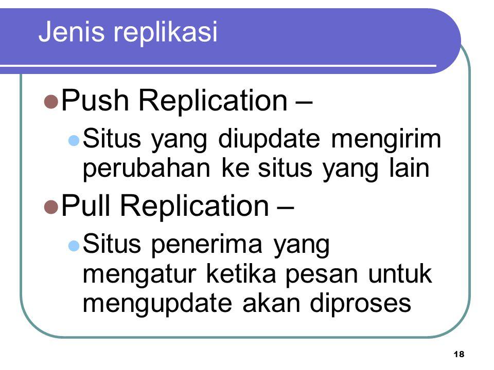 Push Replication – Pull Replication – Jenis replikasi