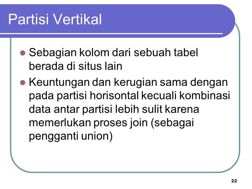 Partisi Vertikal Sebagian kolom dari sebuah tabel berada di situs lain