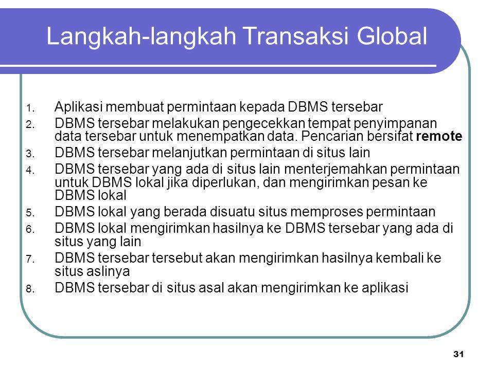 Langkah-langkah Transaksi Global