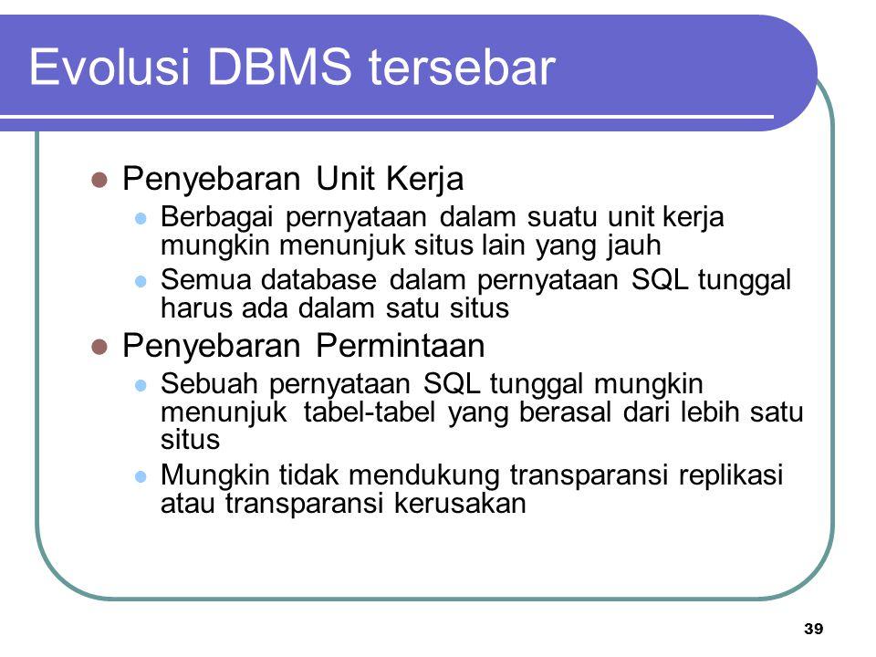 Evolusi DBMS tersebar Penyebaran Unit Kerja Penyebaran Permintaan