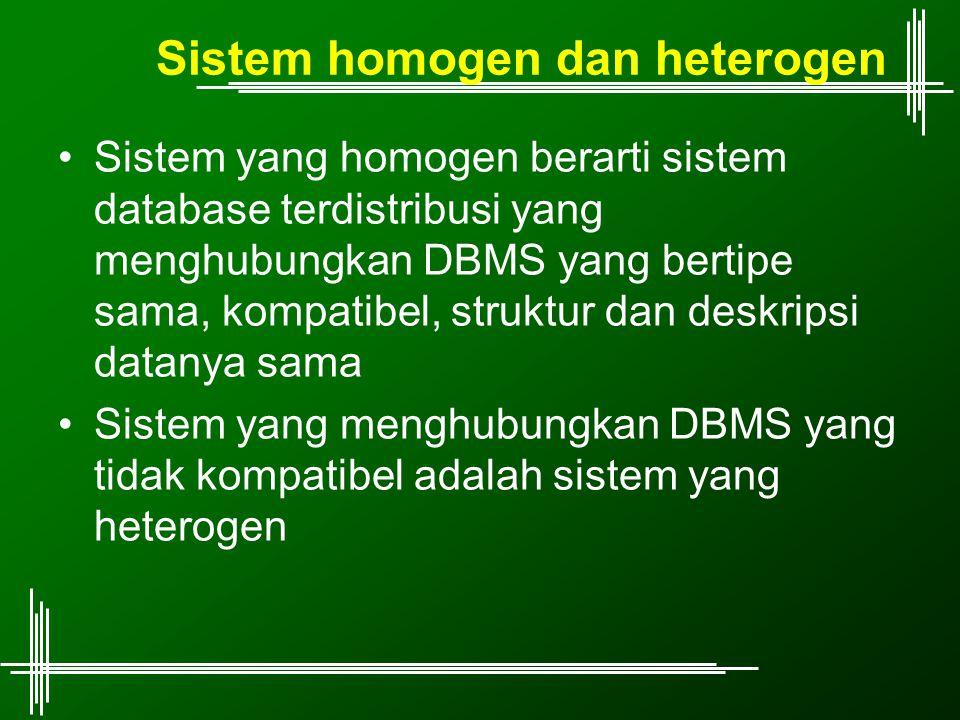 Sistem homogen dan heterogen