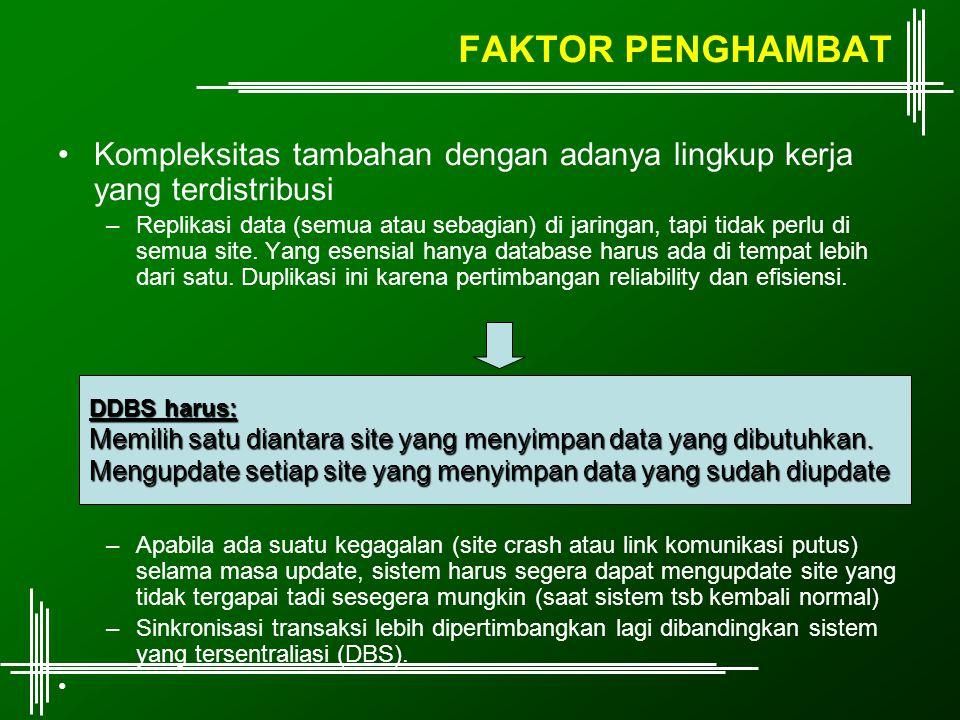 FAKTOR PENGHAMBAT Kompleksitas tambahan dengan adanya lingkup kerja yang terdistribusi.