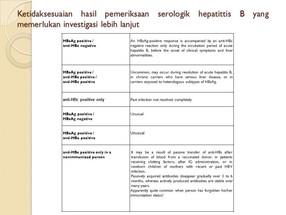 Ketidaksesuaian hasil pemeriksaan serologik hepatittis B yang memerlukan investigasi lebih lanjut