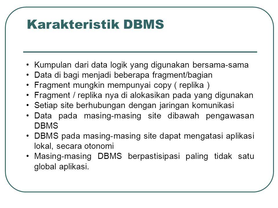 Karakteristik DBMS Kumpulan dari data logik yang digunakan bersama-sama. Data di bagi menjadi beberapa fragment/bagian.