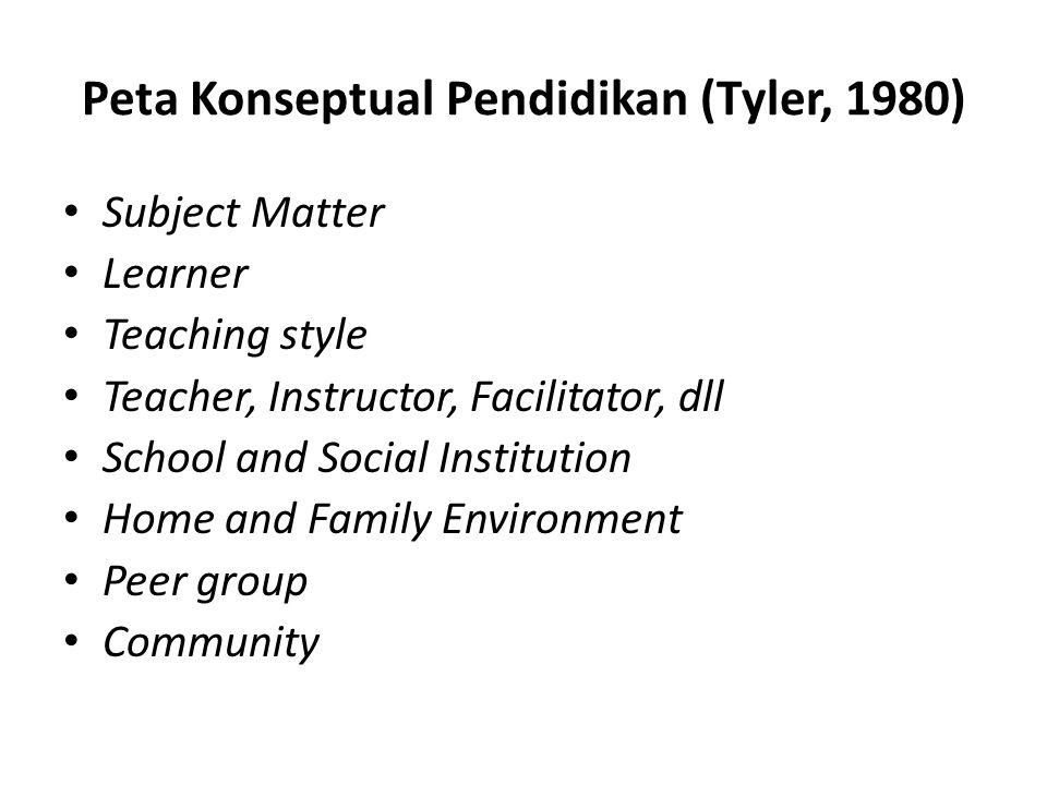 Peta Konseptual Pendidikan (Tyler, 1980)