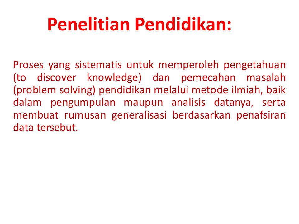 Penelitian Pendidikan: