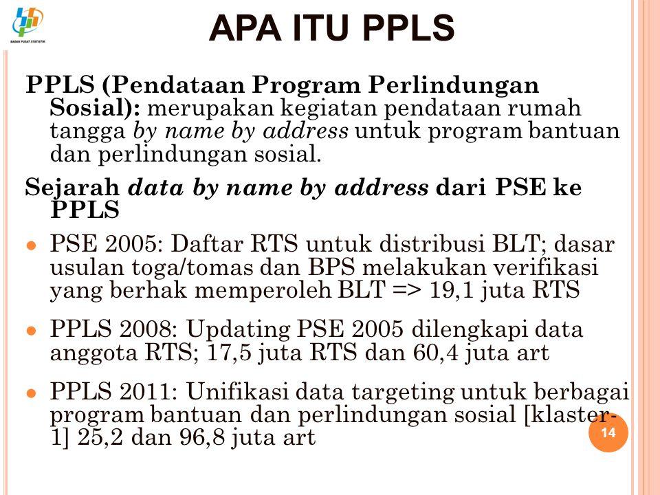 APA ITU PPLS