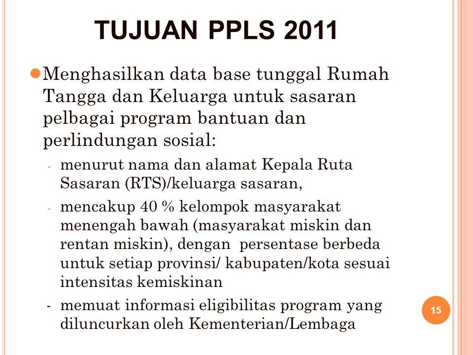 TUJUAN PPLS 2011 Menghasilkan data base tunggal Rumah Tangga dan Keluarga untuk sasaran pelbagai program bantuan dan perlindungan sosial: