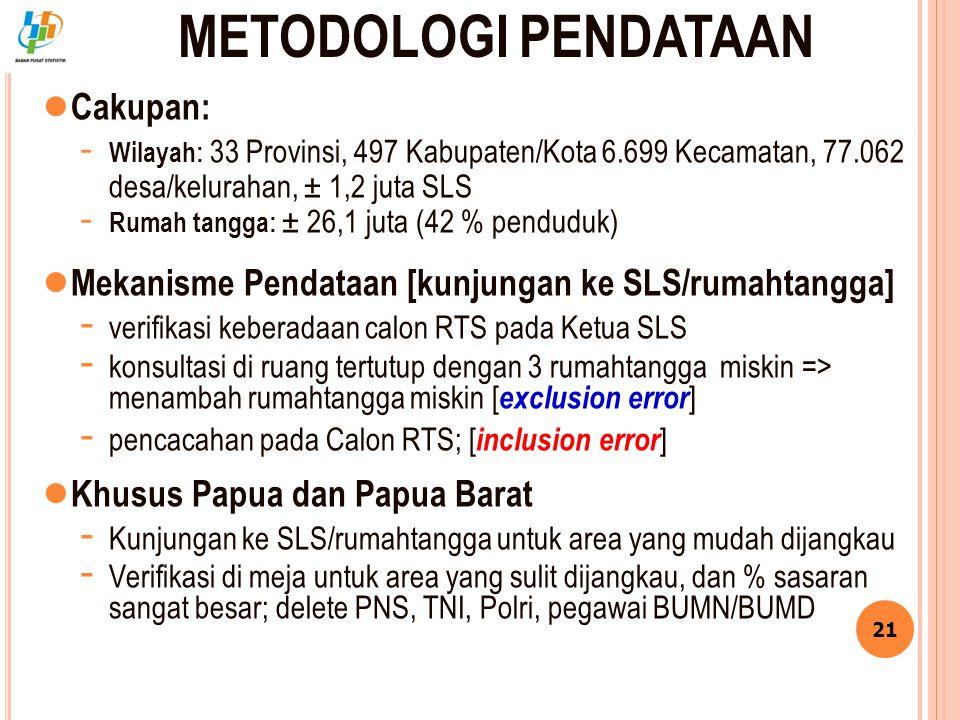 METODOLOGI PENDATAAN Cakupan: