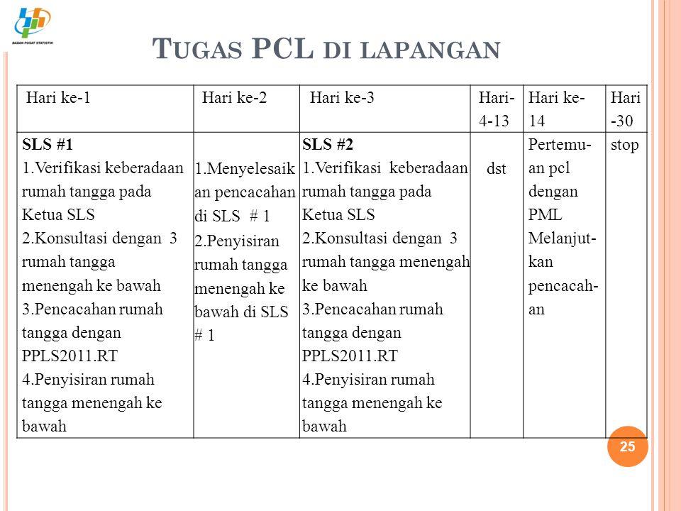 Tugas PCL di lapangan Hari ke-1 Hari ke-2 Hari ke-3 Hari- 4-13