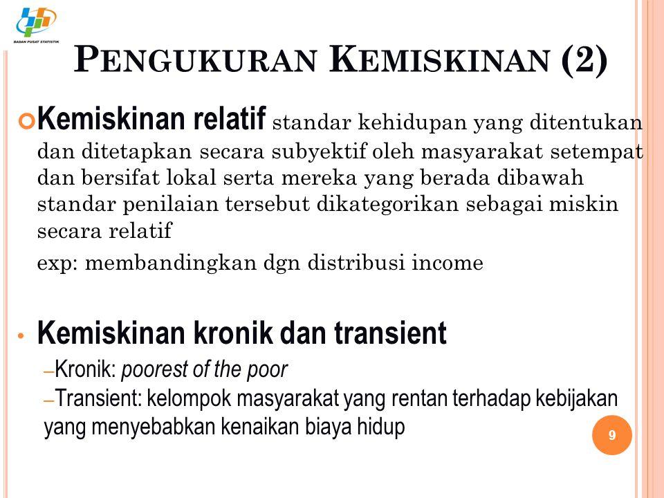 Pengukuran Kemiskinan (2)