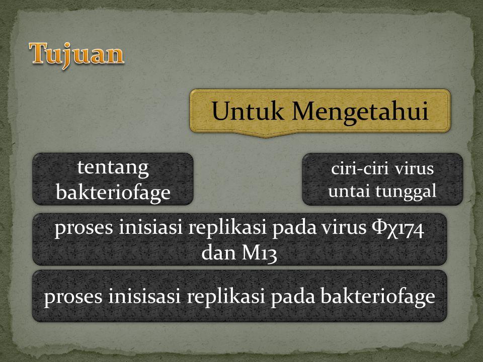Tujuan Untuk Mengetahui tentang bakteriofage