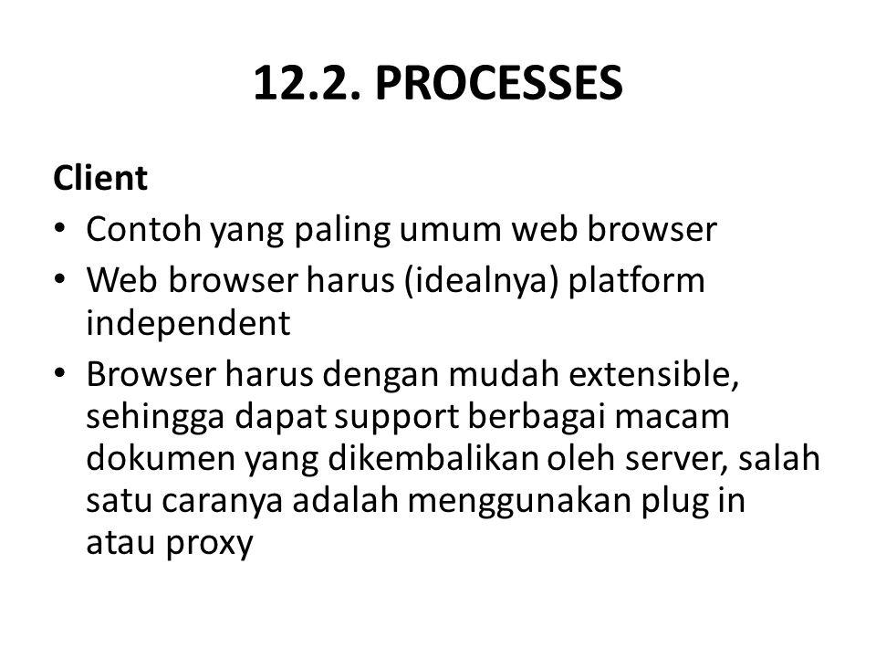 12.2. PROCESSES Client Contoh yang paling umum web browser