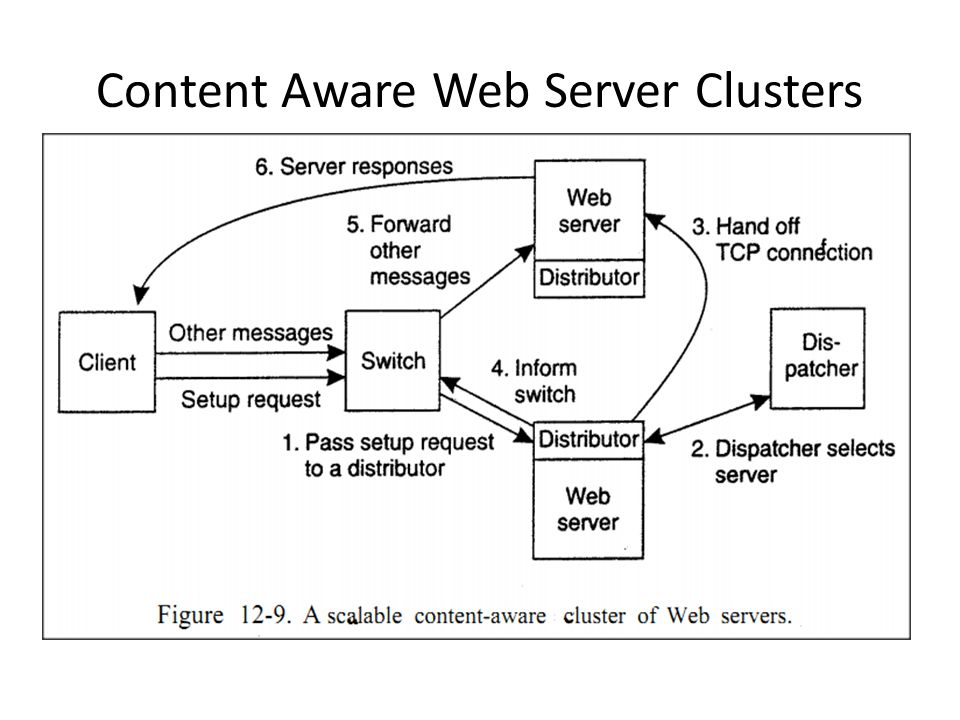 Content Aware Web Server Clusters