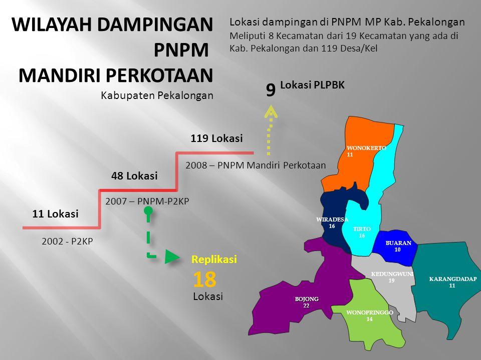18 WILAYAH DAMPINGAN PNPM MANDIRI PERKOTAAN 9