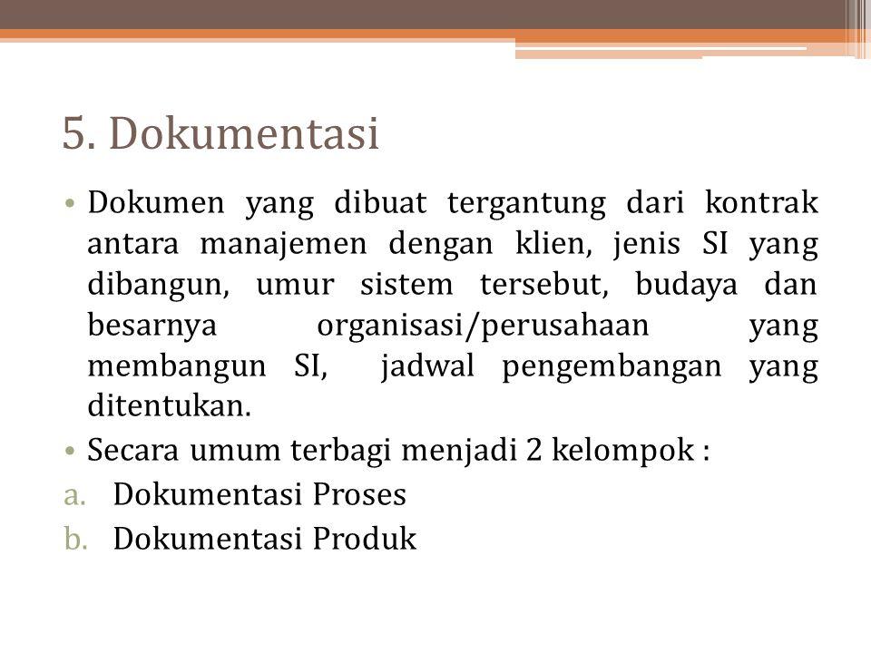 5. Dokumentasi