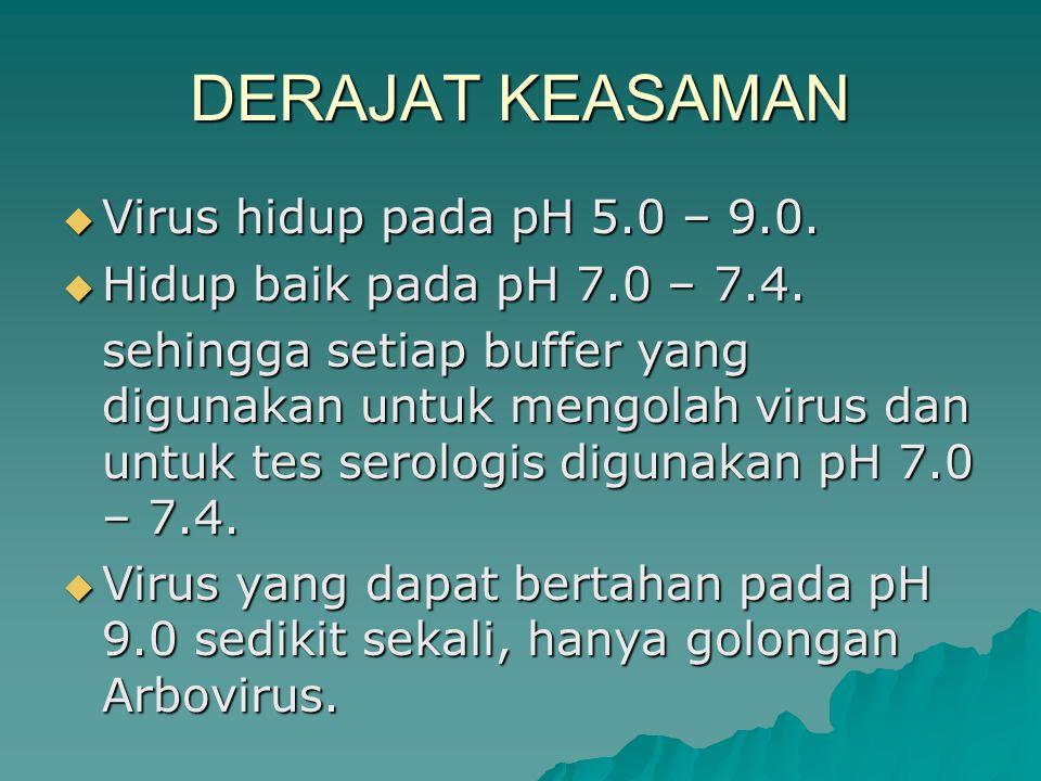 DERAJAT KEASAMAN Virus hidup pada pH 5.0 – 9.0.