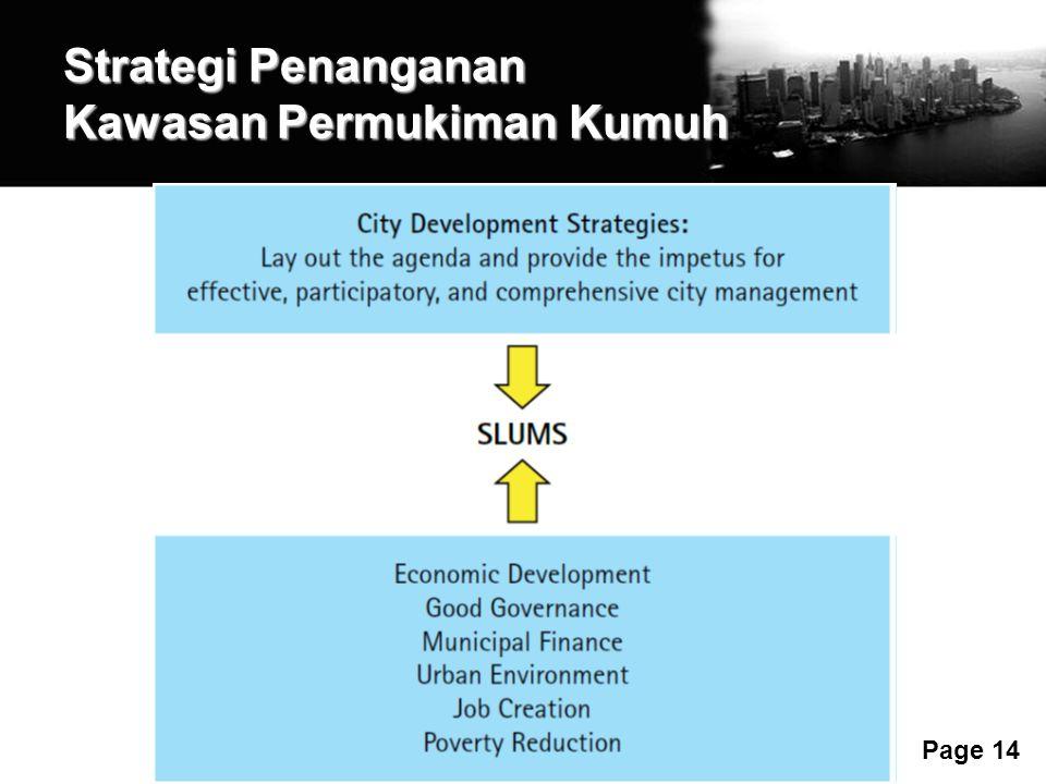 Strategi Penanganan Kawasan Permukiman Kumuh