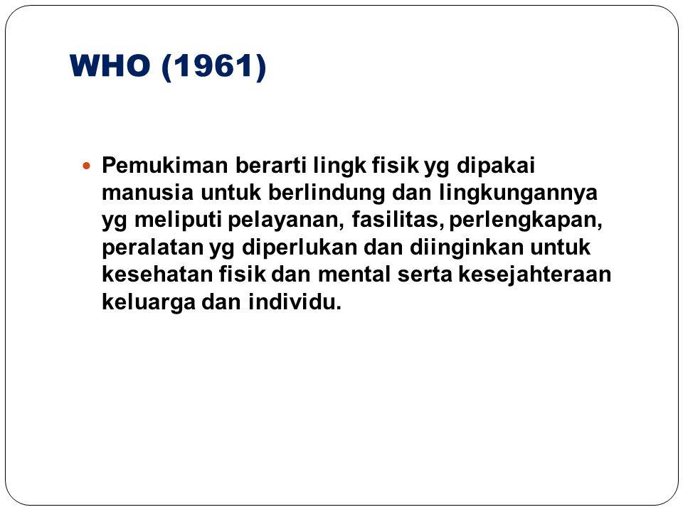 WHO (1961)