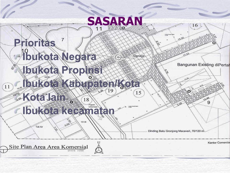 SASARAN Prioritas Ibukota Negara Ibukota Propinsi