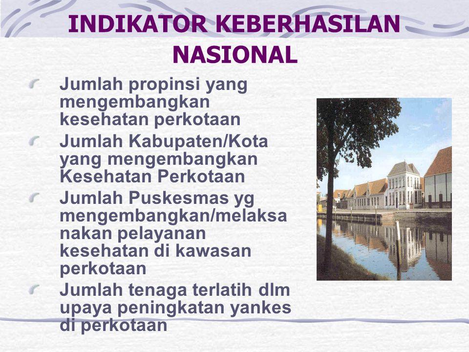 INDIKATOR KEBERHASILAN NASIONAL