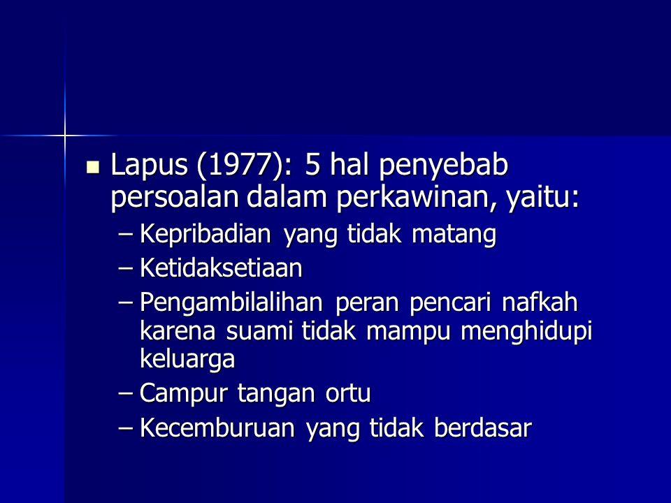 Lapus (1977): 5 hal penyebab persoalan dalam perkawinan, yaitu: