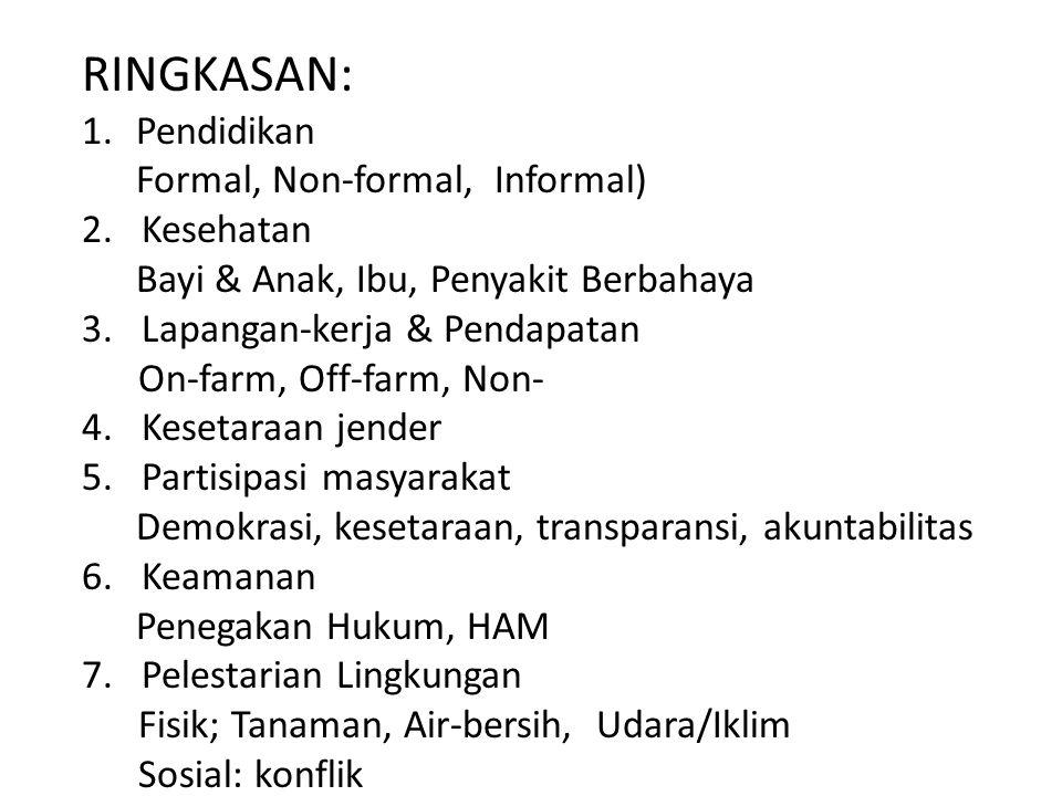 RINGKASAN: Pendidikan Formal, Non-formal, Informal) Kesehatan