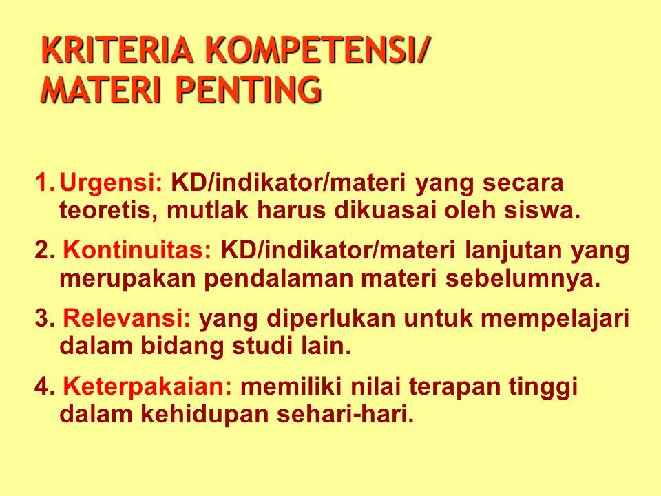 KRITERIA KOMPETENSI/ MATERI PENTING