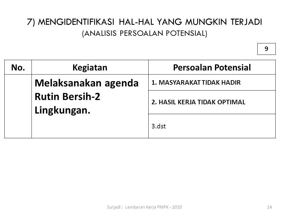 Surjadi : Lembaran Kerja PMPK - 2010