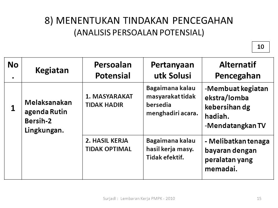 8) MENENTUKAN TINDAKAN PENCEGAHAN (ANALISIS PERSOALAN POTENSIAL)