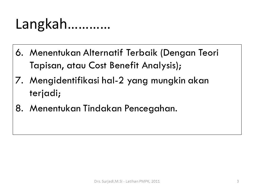 Drs. Surjadi,M.Si - Latihan PMPK, 2011