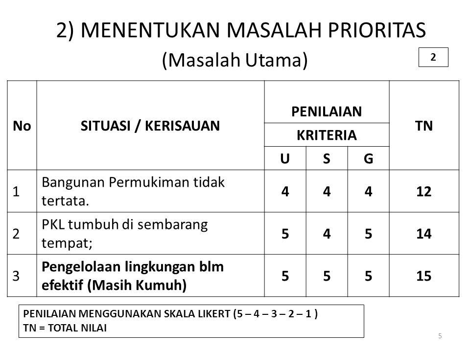 2) MENENTUKAN MASALAH PRIORITAS