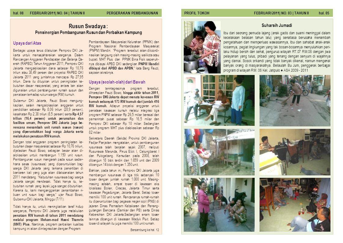 Pensinergian Pembangunan Rusun dan Perbaikan Kampung
