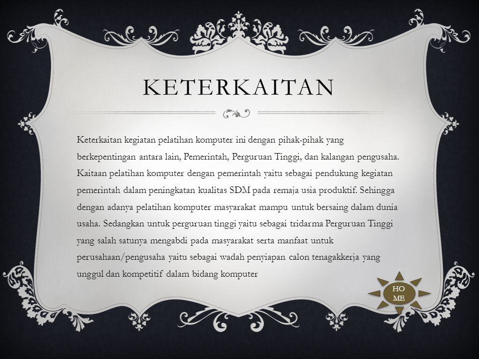 KETERKAITAN