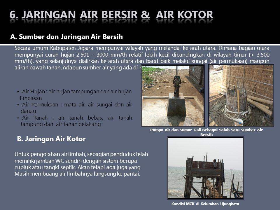 6. JARINGAN AIR BERSIR & AIR KOTOR