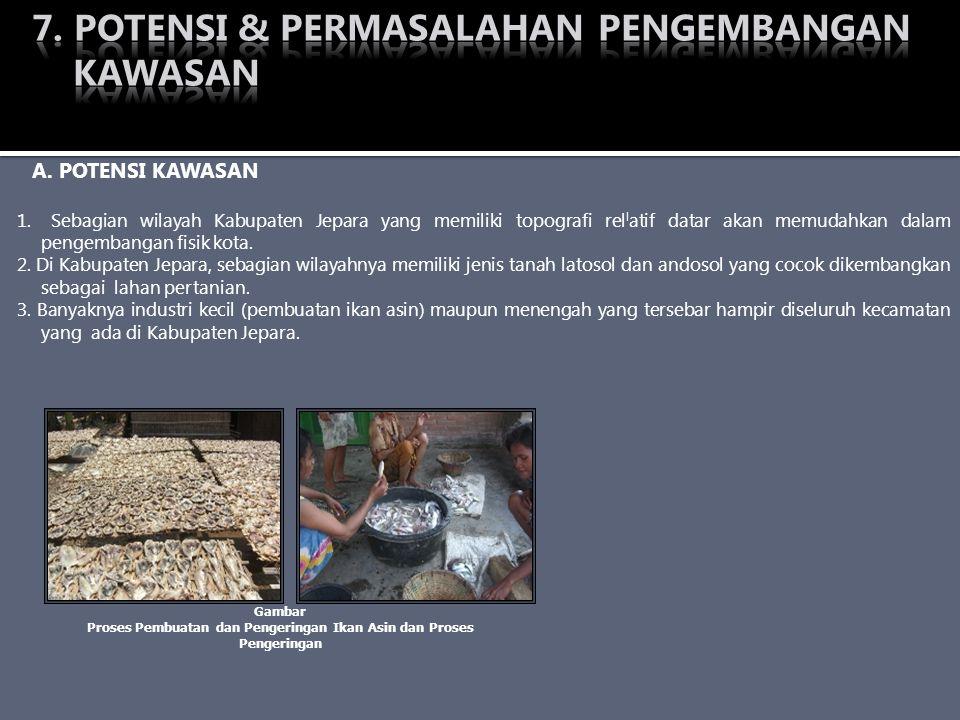 Proses Pembuatan dan Pengeringan Ikan Asin dan Proses Pengeringan