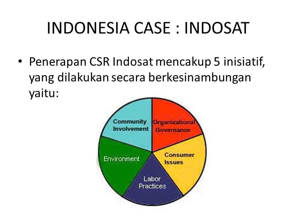 INDONESIA CASE : INDOSAT