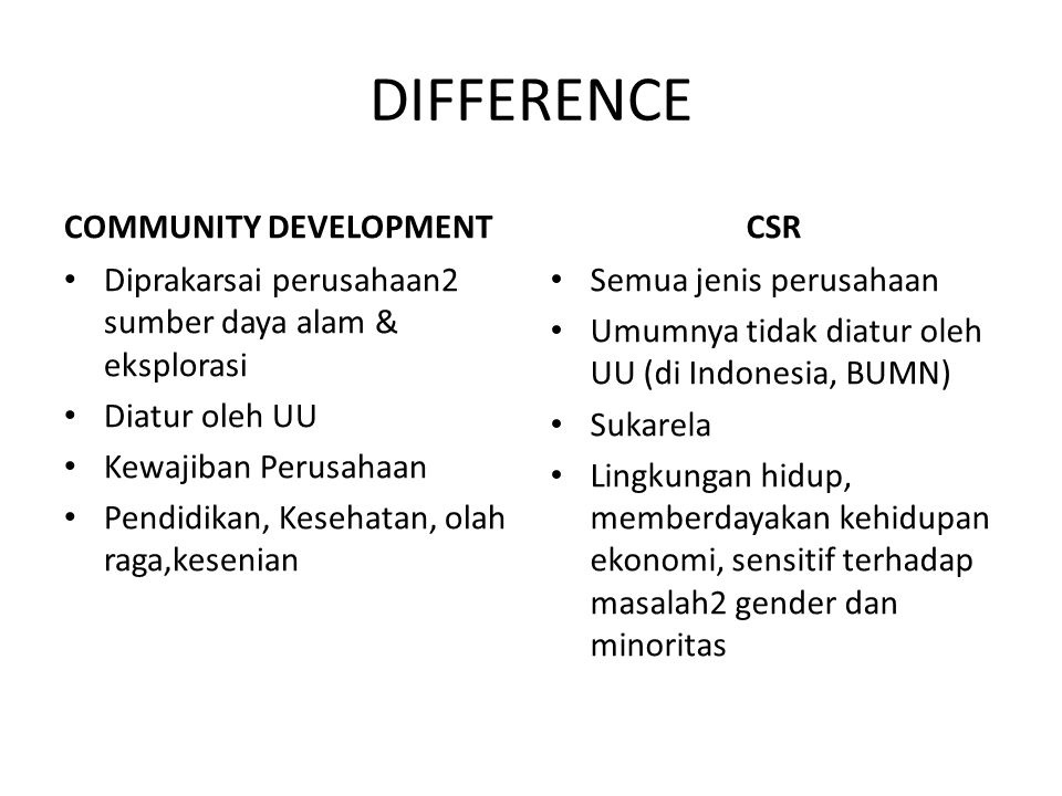 DIFFERENCE COMMUNITY DEVELOPMENT CSR