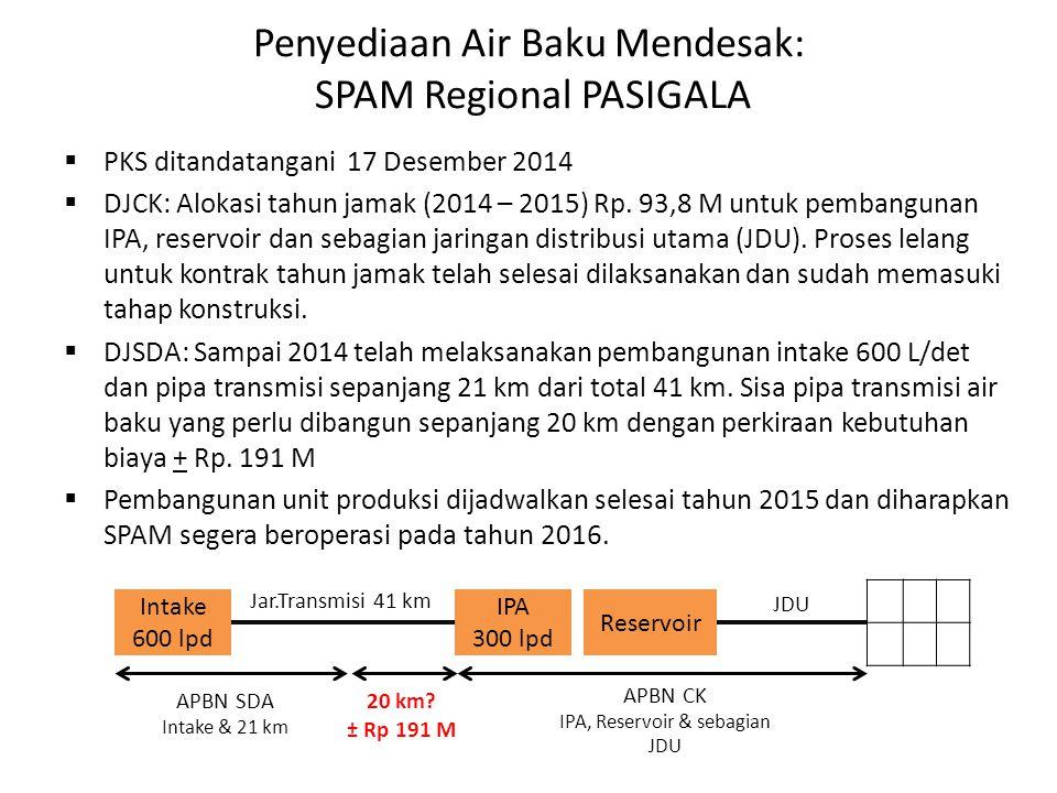 Penyediaan Air Baku Mendesak: SPAM Regional PASIGALA
