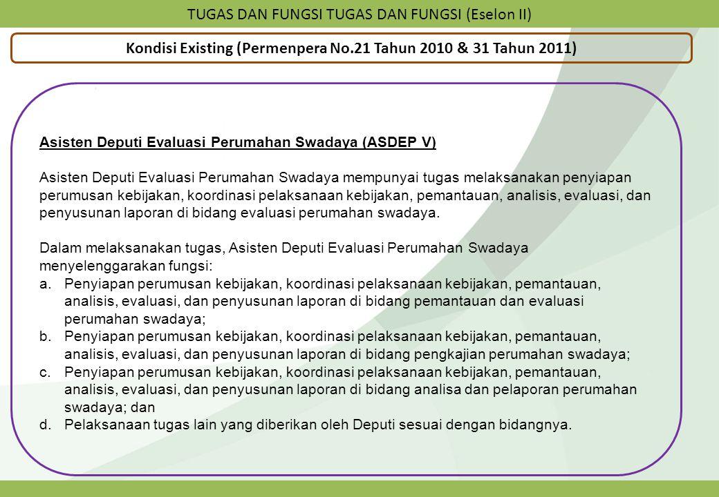 Kondisi Existing (Permenpera No.21 Tahun 2010 & 31 Tahun 2011)