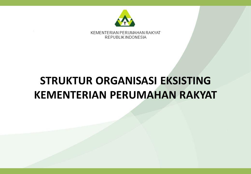 STRUKTUR ORGANISASI EKSISTING KEMENTERIAN PERUMAHAN RAKYAT