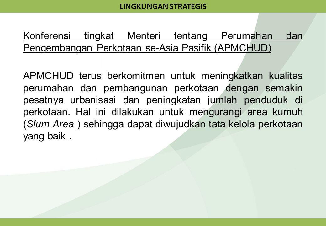LINGKUNGAN STRATEGIS Konferensi tingkat Menteri tentang Perumahan dan Pengembangan Perkotaan se-Asia Pasifik (APMCHUD)