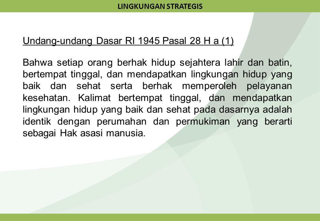 Undang-undang Dasar RI 1945 Pasal 28 H a (1)