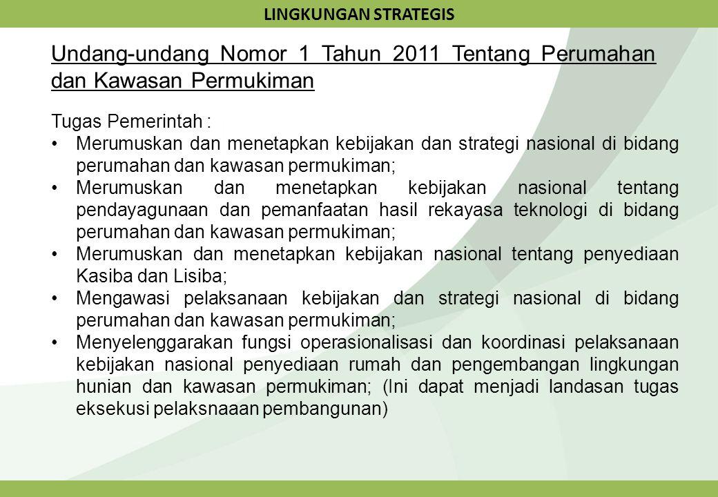 LINGKUNGAN STRATEGIS Undang-undang Nomor 1 Tahun 2011 Tentang Perumahan dan Kawasan Permukiman. Tugas Pemerintah :