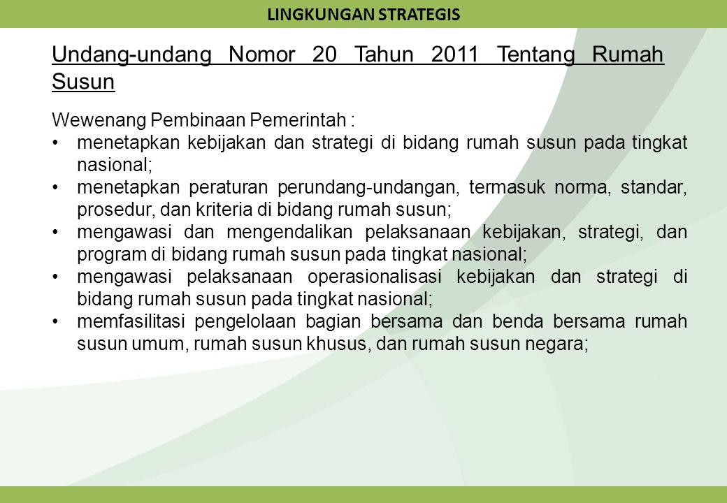 Undang-undang Nomor 20 Tahun 2011 Tentang Rumah Susun