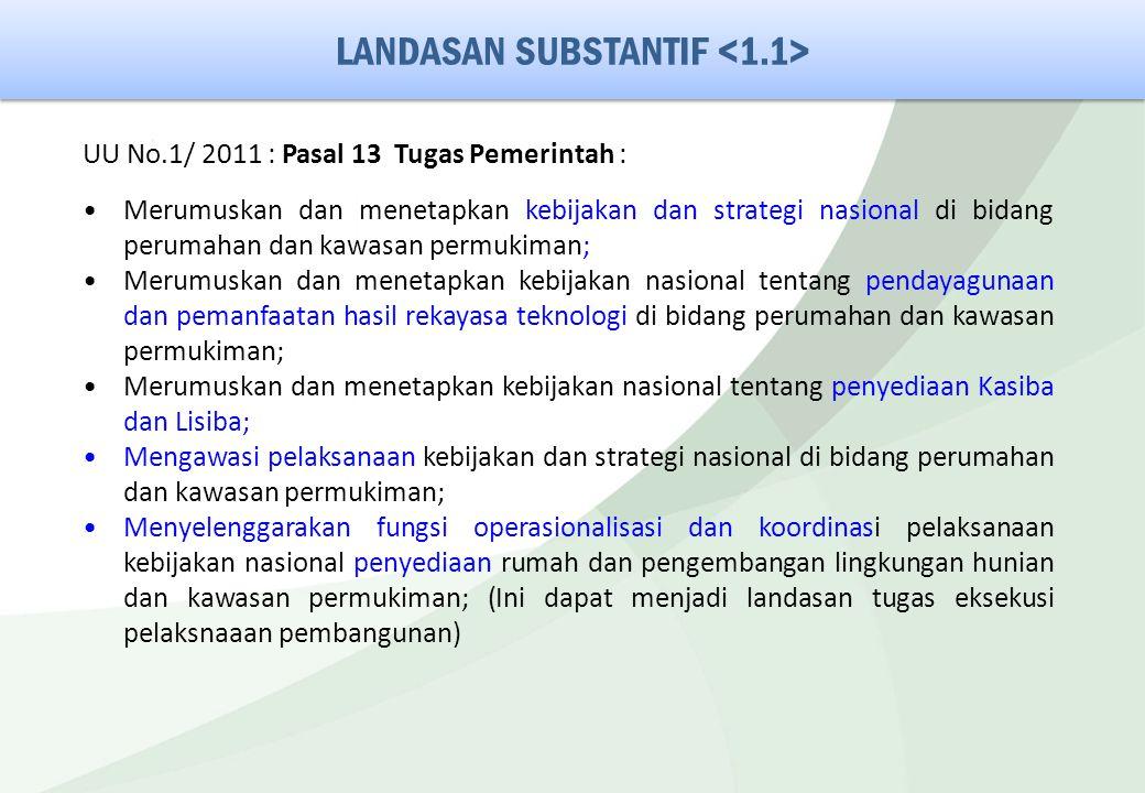 LANDASAN SUBSTANTIF <1.1>