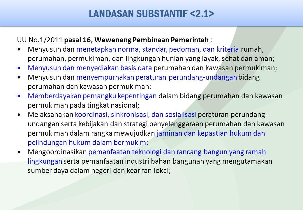 LANDASAN SUBSTANTIF <2.1>