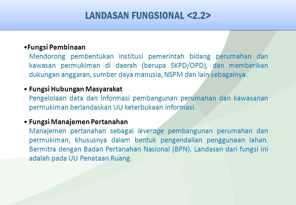 LANDASAN FUNGSIONAL <2.2>